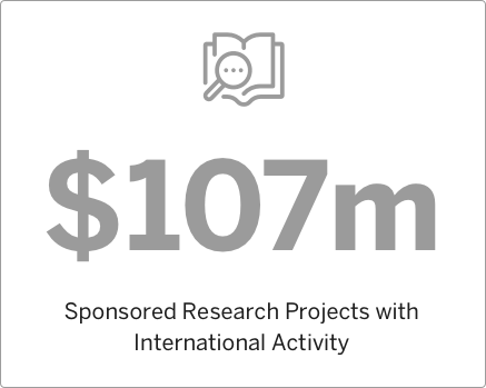 2006 Sponsored Research Projects with International Activity