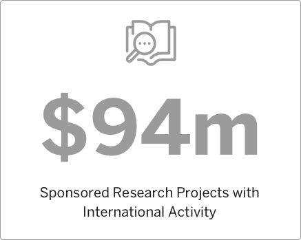 2007 Sponsored Research Projects with International Activity