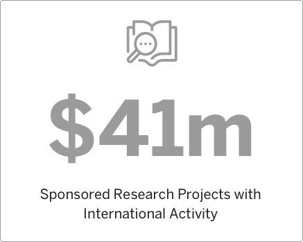 2013 Sponsored Research Projects with International Activity
